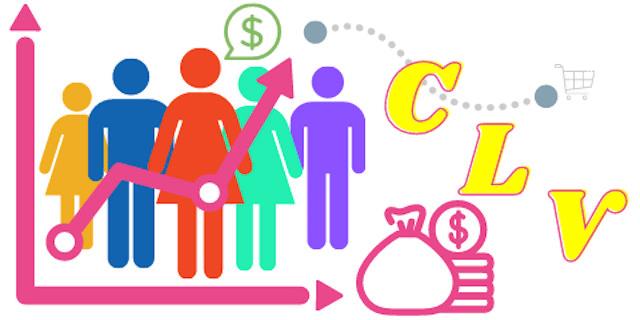illustration of customer lifetime value